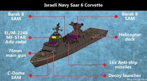 Israel_Navy_Saar_6_MEKO_TKMS_1