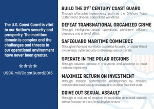 State-of-the-Coast-Guard-2015-560x399
