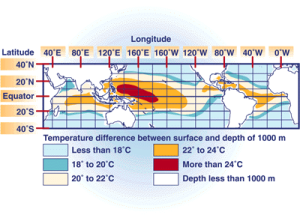 OceanTemperatureDifference