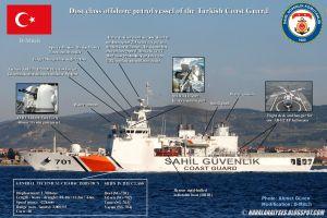 DOST class, Turkish CG