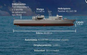 Mexican-Navy-launches-final-Oaxaca-class-patrol-vessel-Hidalgo-1-768x491