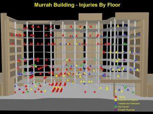 murrahfederalbuildinginjuriesbyfloor