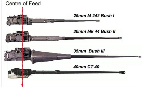 40 mm case telescoped gun (bottom) compared to conventional guns.
