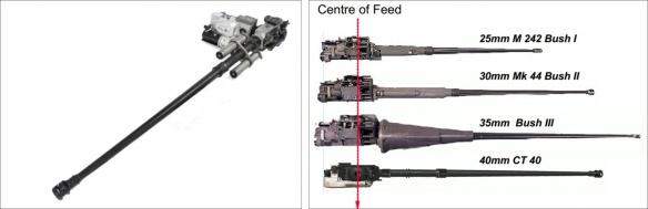 40mm-ctas-gun