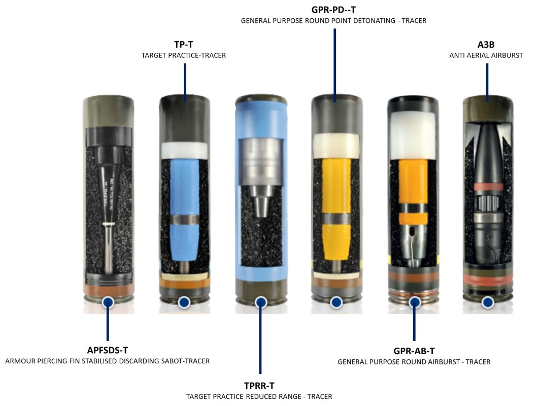 25mm ammunition penetration topic simply