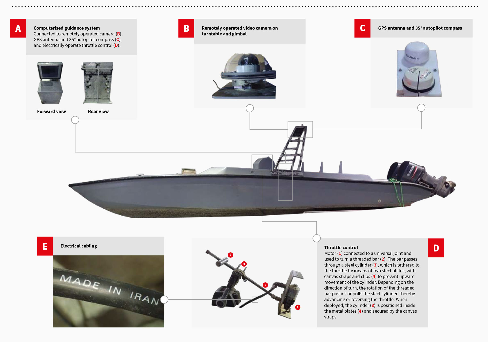Anatomy of a Drone Boat, a Water-Borne Improvised Explosive Device ...